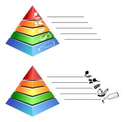 ernährungspyramide mit 5 ebenen