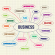 Ink diagram consisting of the business keywords. Vector .