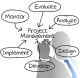 Project Management manager drawing diagram