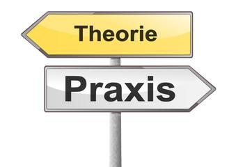 Schilder Richtung freigestellt Theorie Praxis
