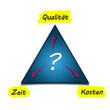 Magic Triangle 2 DE