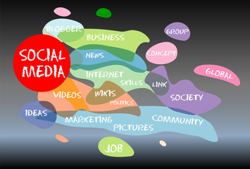 Social Media concept, grungy w. paint splashes, isolated, vector