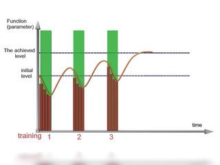 Schedule supercompensation on a white background №2