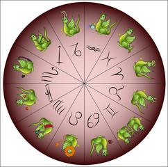 Zodiac sign dragon