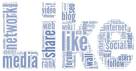 Social media words in tag cloud of like shape