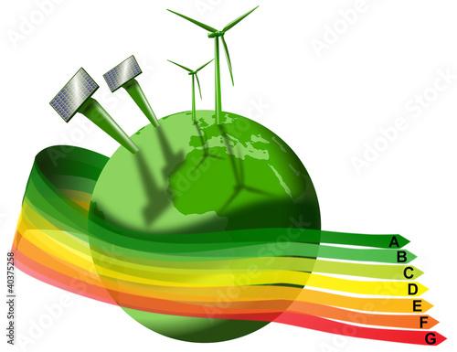 énergie solaire et éolienne