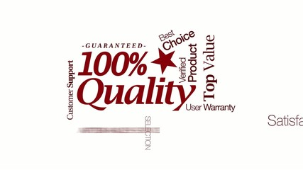 100 percent quality guaranteed tag cloud video