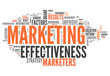 "Word Cloud ""Marketing Effectiveness"""