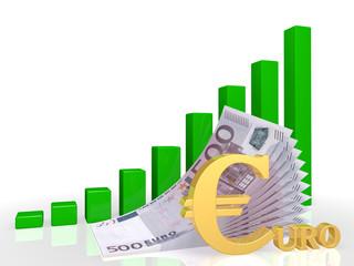 Евро и диаграмма роста