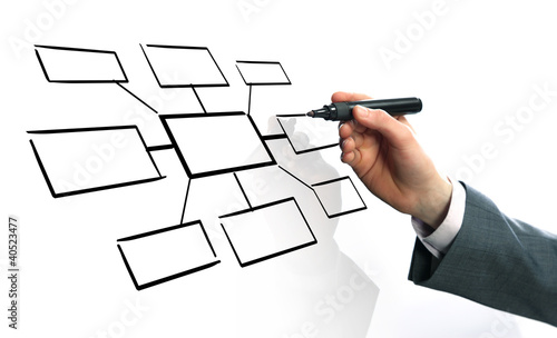 Hand of a Businessman drawing an empty diagram
