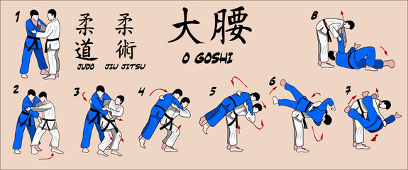 Martial Art Technique