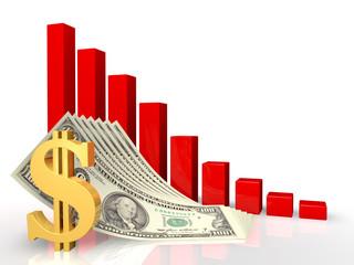 Диаграмма курса доллара
