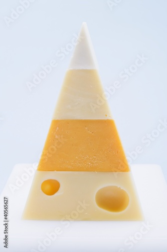 Pyramid of hard cheeses