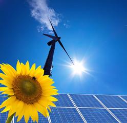 Windenergie-Alternative Strom Energie durch Windra