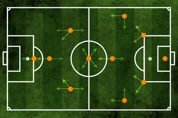 Football or soccer field and team formation