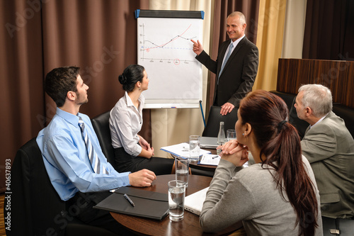Business man at team meeting point flip-chart