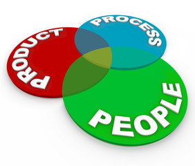 Product Lifecycle Planning Venn Diagram - People, Process