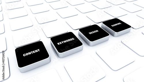 3D Pads Black - Keywords Design Content Ranking 5