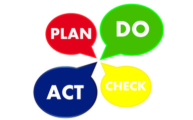 Plan Do Check Act