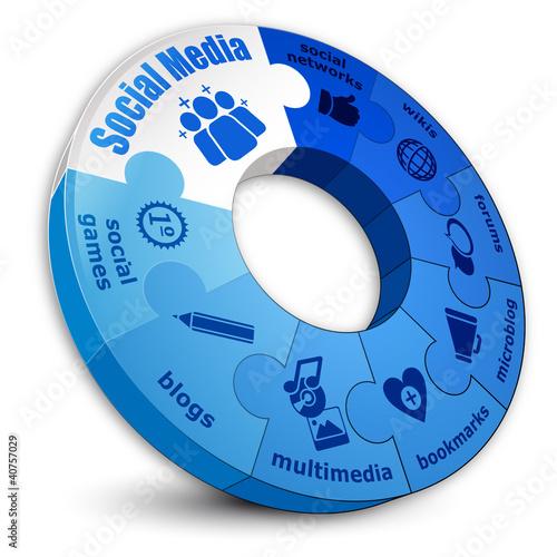 social media blue circle puzzle