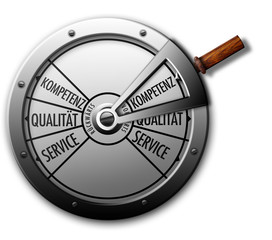 Maschinentelegraph Kompetenz