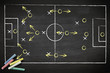 soccer game strategy drawn with chalk on a blackboard.