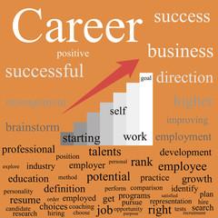 Career. Tag cloud. EPS10
