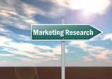 "Signpost ""Marketing Research"""