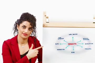 Businesswoman presenting website diagram concept
