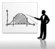 Gauss Kurve mit Lehrer