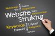 Website Struktur