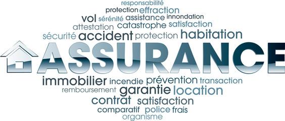 nuage de texte assurance immobilier
