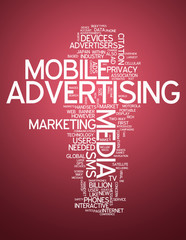 "Word Cloud ""Mobile Advertising"""