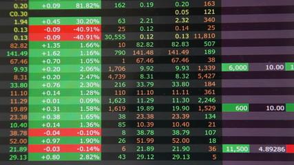Stock market trading screen, good day