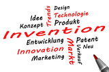 Invention poster
