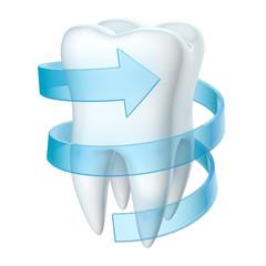 Zahn und Zahnpflege - Rundumschutz