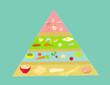 Food pyramid in vector