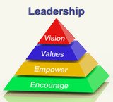 Leadership Pyramid Showing Vision Values Empower and Encourage