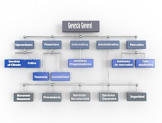 Gerencia General