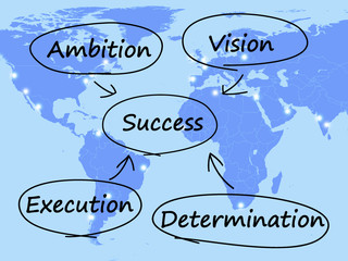 Success Diagram Showing Vision Ambition Execution And Determinat