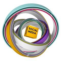 Web 2.0 - soziale Medien interaktiv