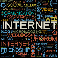 internet backgrounds with the words