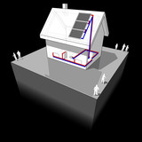 diagram of a detached house heated by solar panel poster