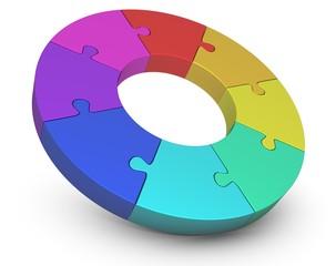 Puzzle Farbkreis