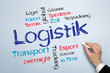 Logistik Tag Cloud