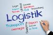 Logistik Tag Cloud