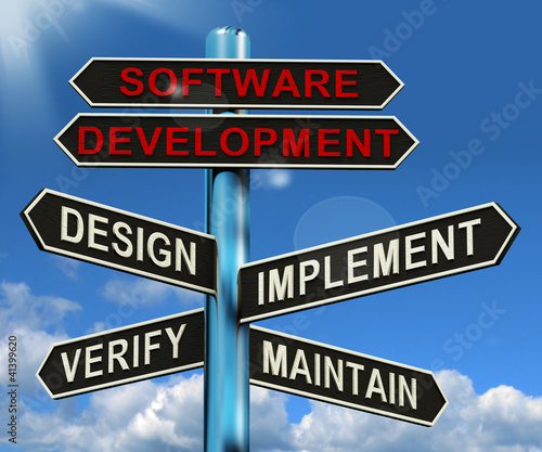 Software Development Pyramid Showing Design Implement Maintain A
