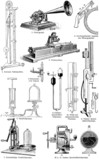 Various physical devices for the experiments and tests. poster