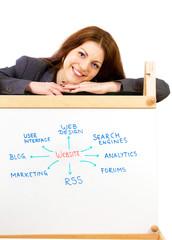 Website diagram concept: presenter young woman
