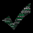 """""""QUALITY"""" Tag Cloud (tick yes guarantee service satisfaction)"""